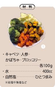 わんきちにゃんきち レシピ